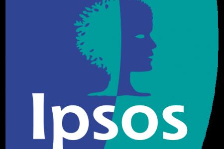 Ipsos (Empfehlung)