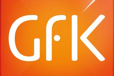 GfK (Empfehlung)