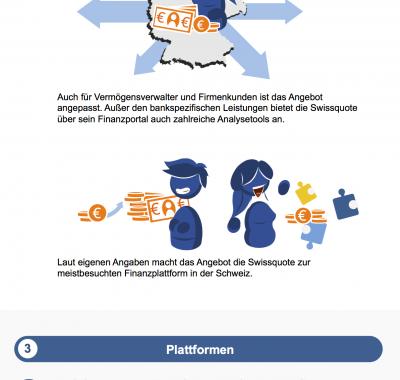 Traden mit Swissquote Bank: Seriös und empfehlenswert?