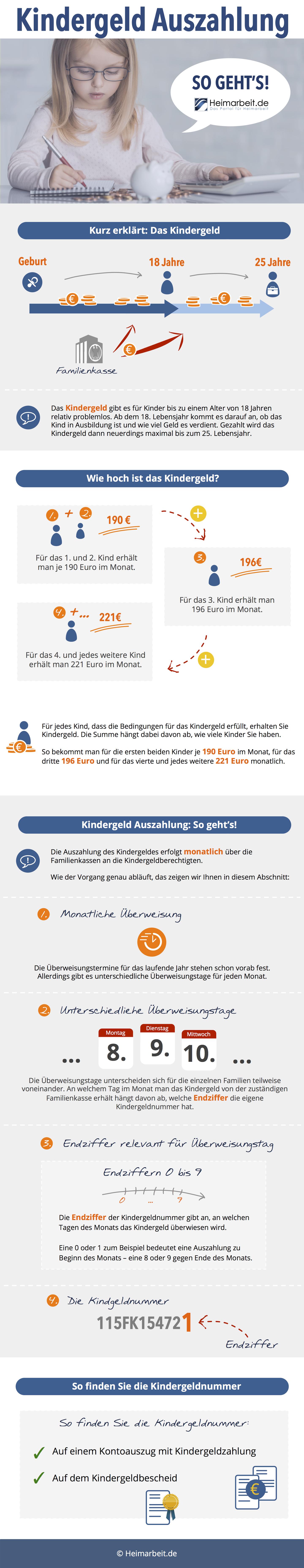 kindergeld-auszahlung-2016